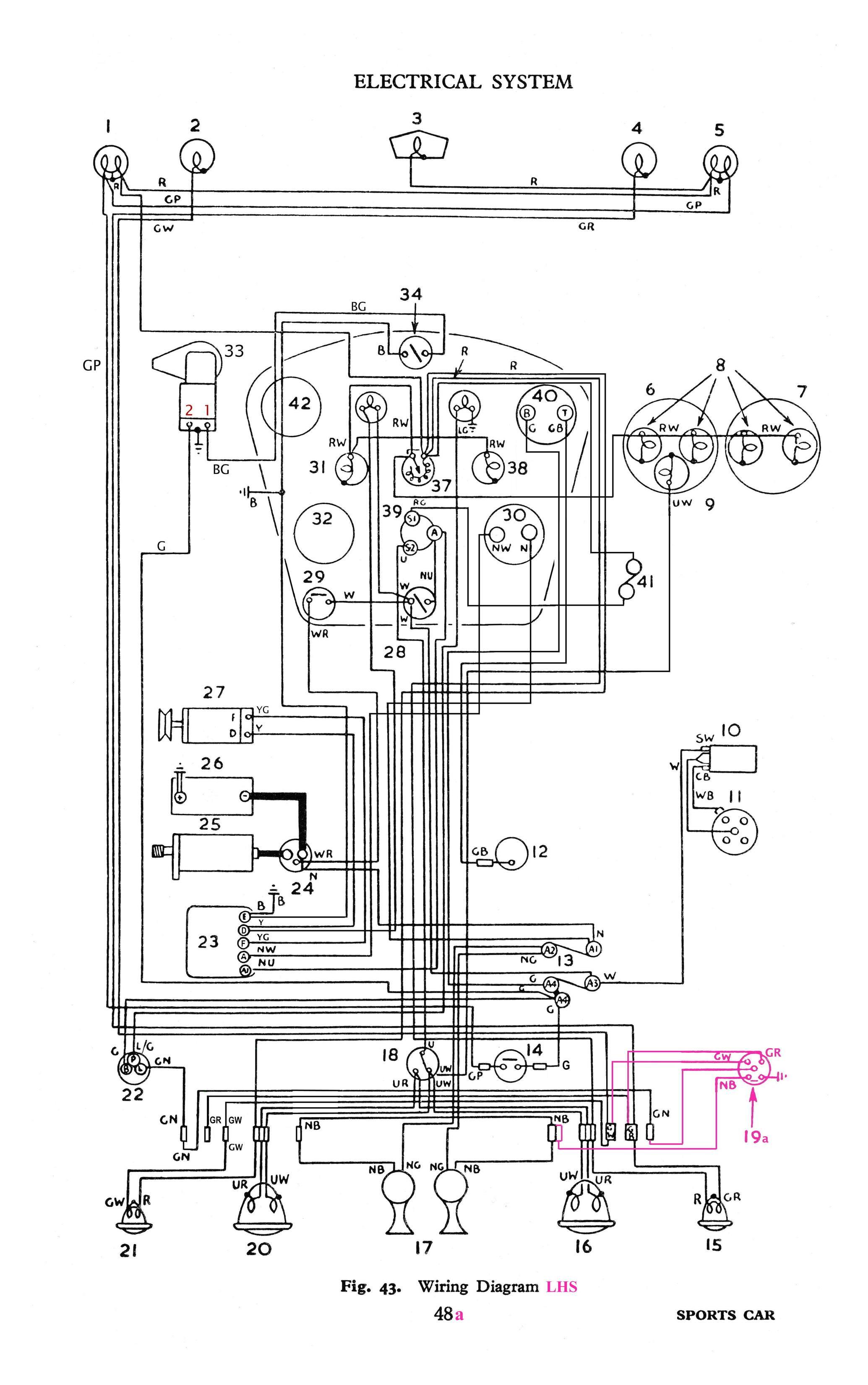 Triumph Tr3 Wiring Diagram