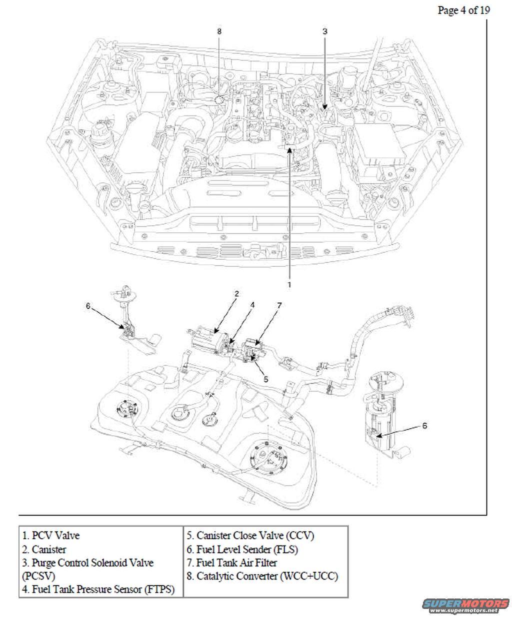 Gr Hyundai Fuel Pressure Diagram Schematic Wiring