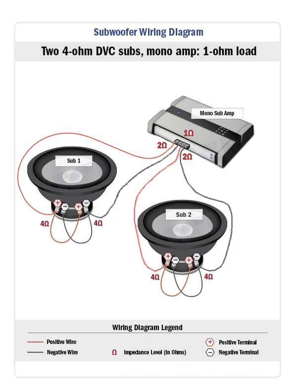 4 ohm dvc sub wiring diagram car audio 2 amp wiring diagram
