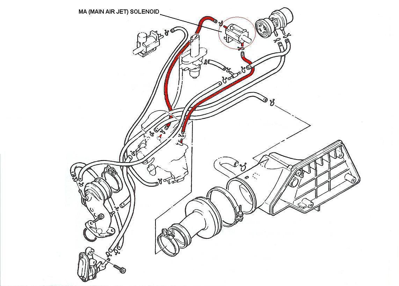 Av Gy6 Engine Vacuum Diagram Schematic Wiring