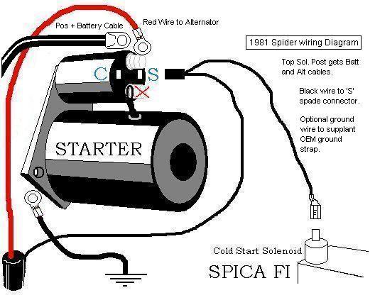 starter solenoid wiring diagram for 1998 ford ranger