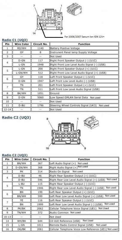 Saturn Radio Wire Schematic | Wiring Diagram Config schedule | Speaker Wire Diagram |  | wiring diagram library