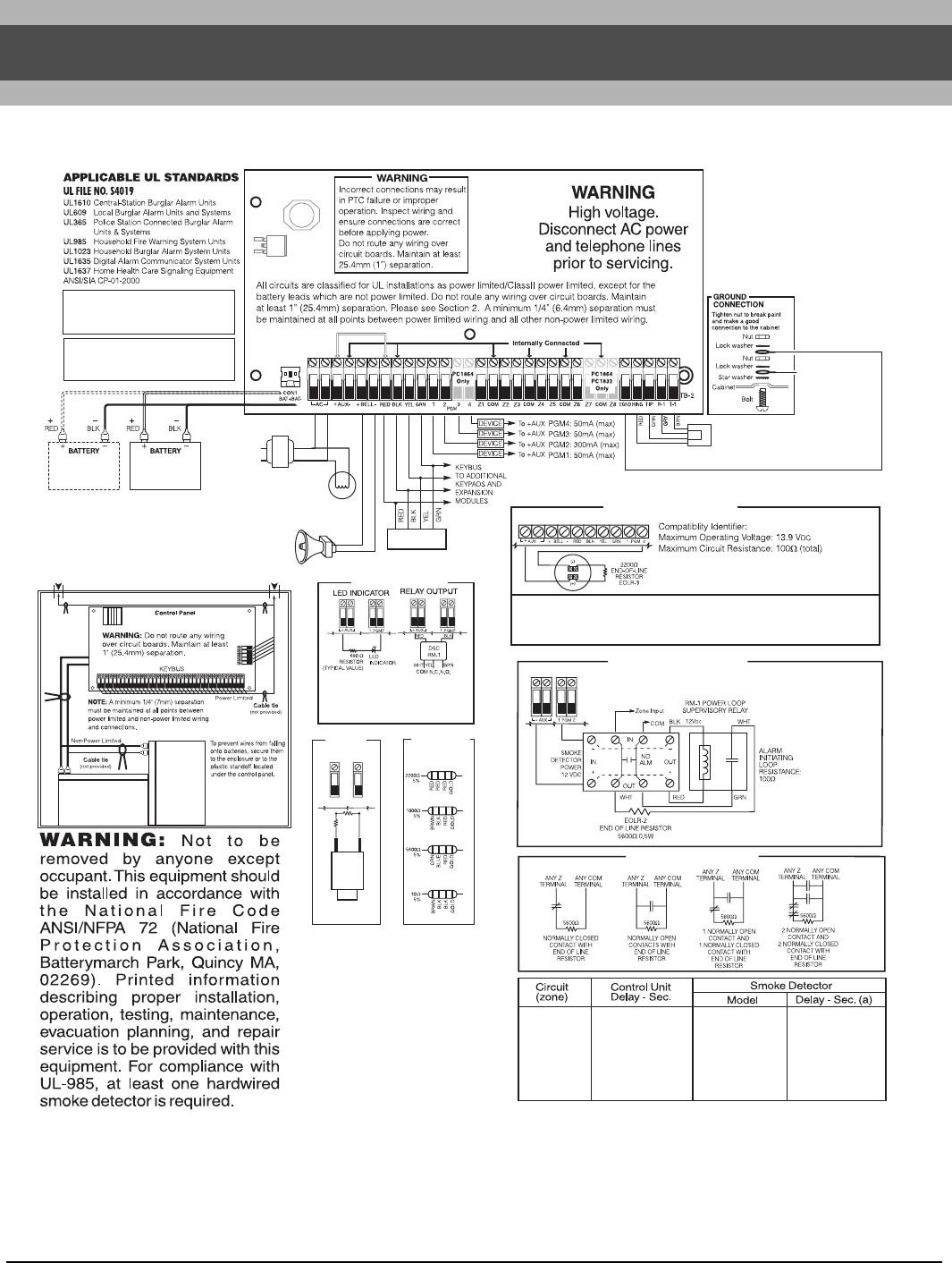 Ls Home Alarm Wiring Diagram Wiring Diagram