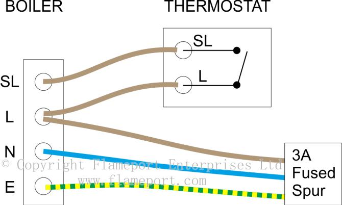 fr6756 wiring room thermostat diagram wiring diagram