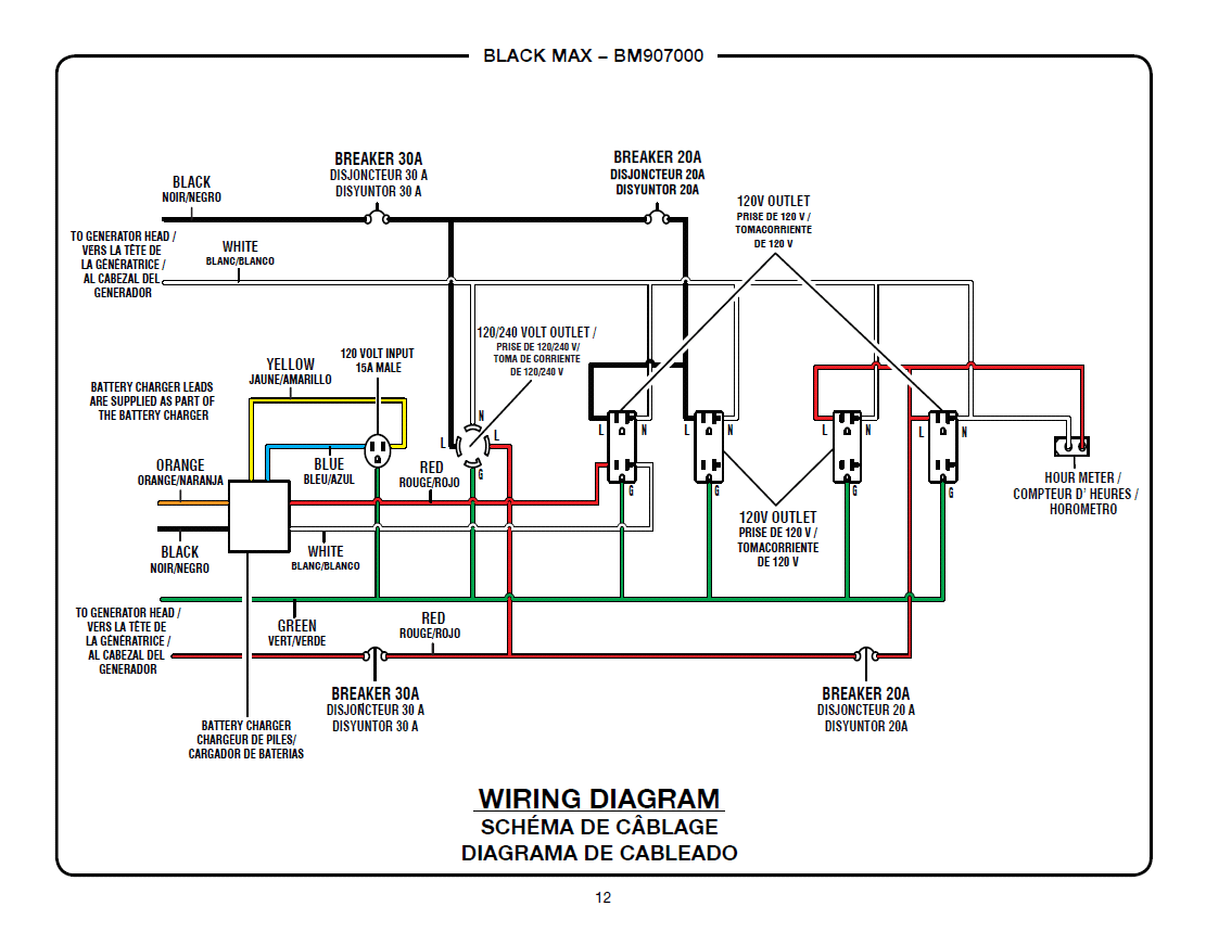 Ridgid 300 Pipe Threader Wiring Diagram