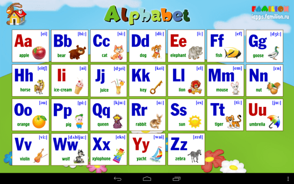 1A: English for kids App Ranking and Store Data | App Annie