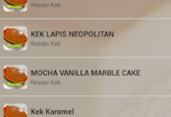 Kek Puding Karamel App Ranking And Store Data App Annie