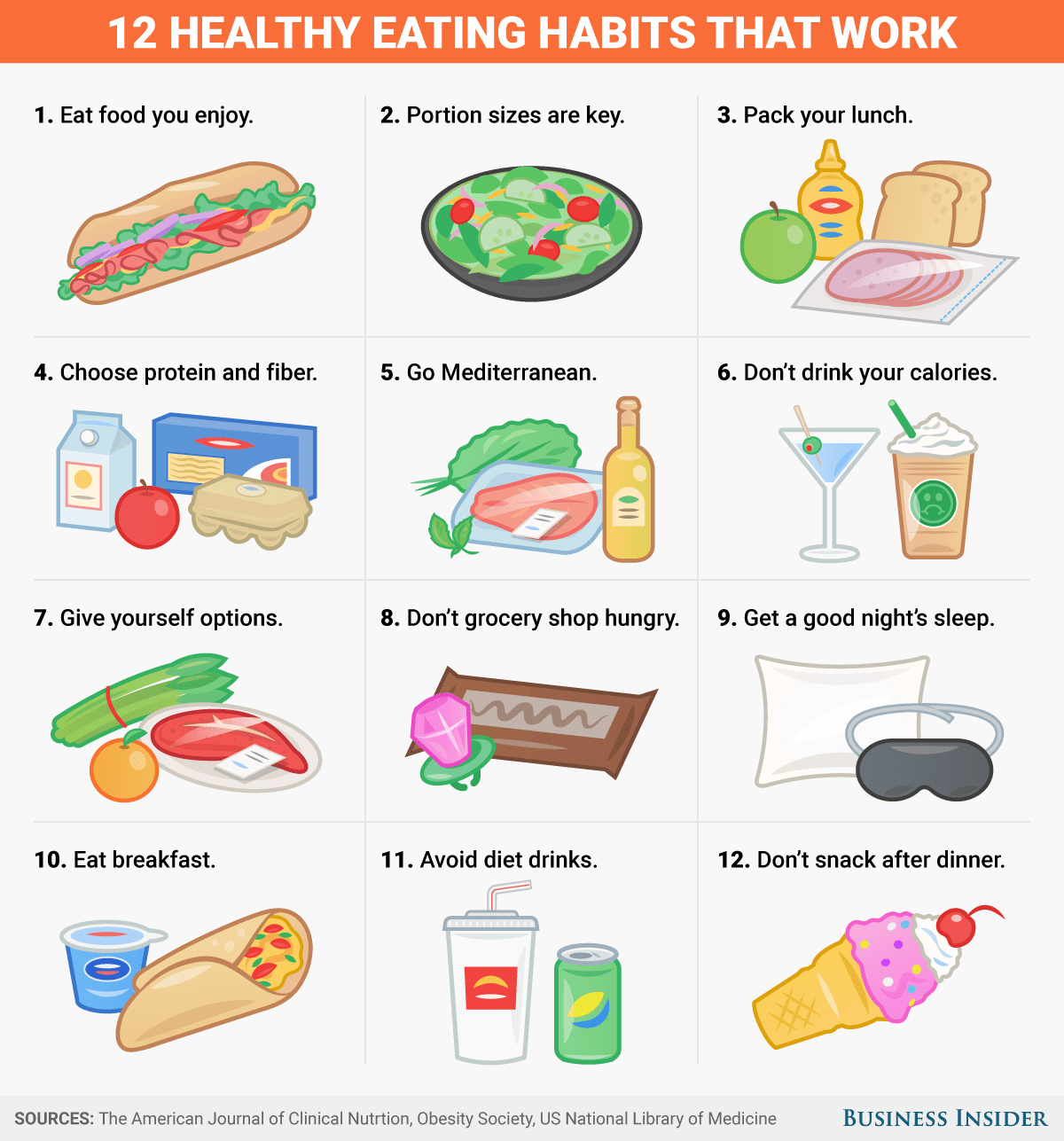 12 Healthy Eating Habits That Work According To Science
