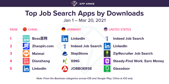 top job search apps by downloads