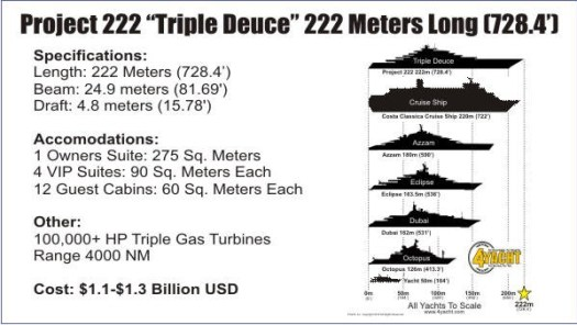project-triple-deuce-to-be-the-worlds-largest-yacht-at-222m_1