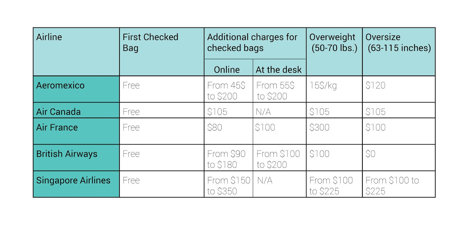 The Definitive Ranking Of Luggage Laws Mainstream