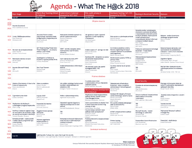 What The H@ck 2018 - agenda