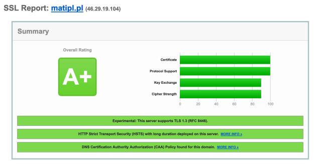 SSL Labs - matipl.pl result