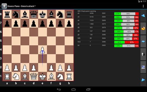 Perfect Chess Trainer