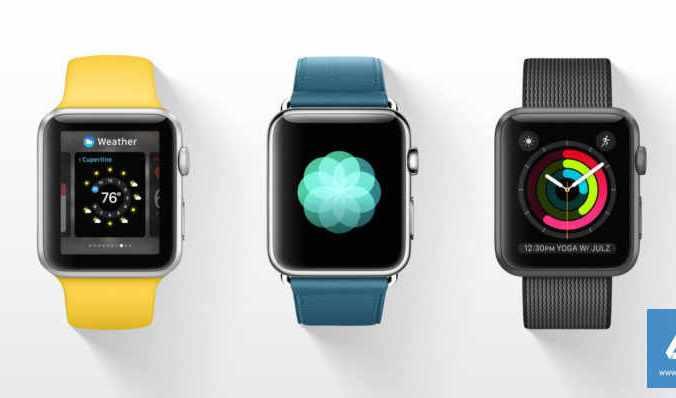 Apple-Watch-796x398