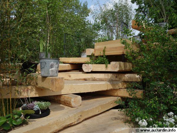 Amenagement De Jardin Elements Et Principes De Paysagisme
