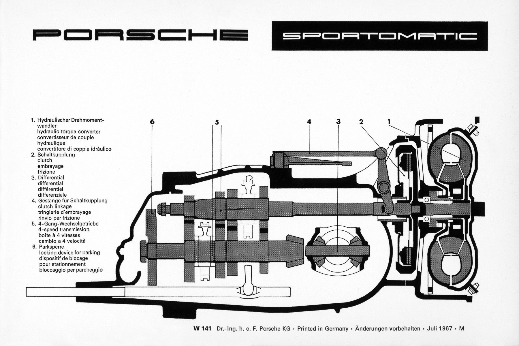Porsche 928 Oil Flow Diagram