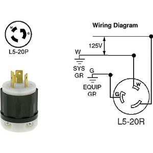 Altman TwistLock (L520P) Connector, Male  20 Amps 522311 B&H