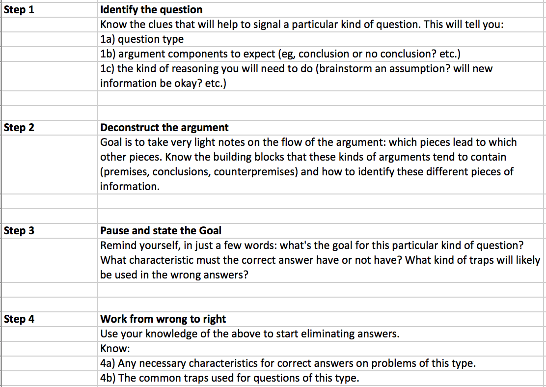 How To Master Every Critical Reasoning Question Type