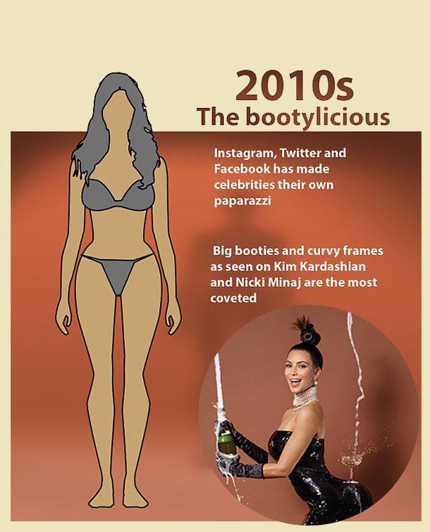 """shape perfect body changed 100 years 83 - Veja como o corpo feminino """"perfeito"""" mudou em 100 anos"""