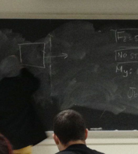 My Teachers Hat Blends In With The Chalk Board. I Nearly Shit Myself When I Looked Up And Thought He Was Headless