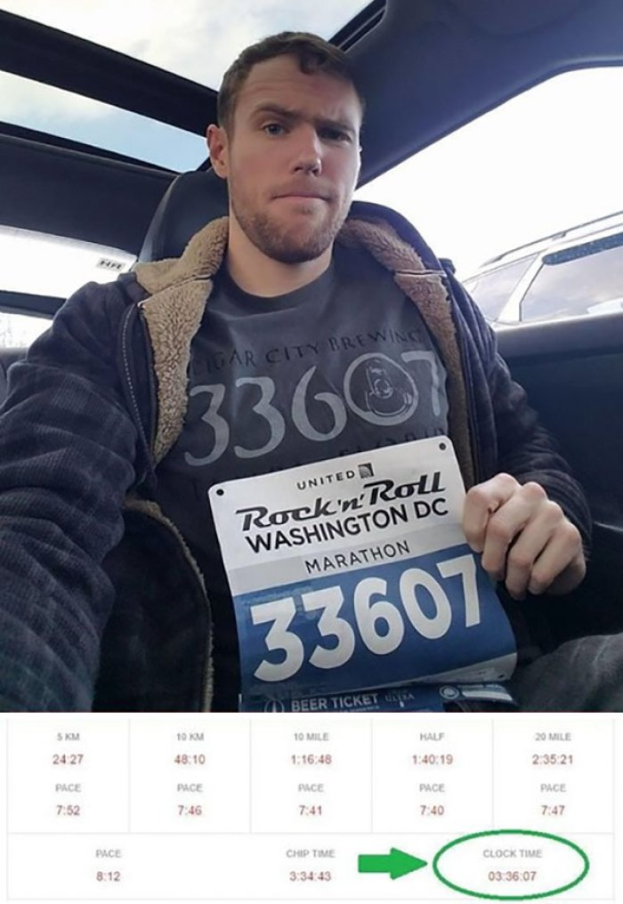 Hometown Zip Code, T-Shirt, Race Number, Finishing Time - All 33607