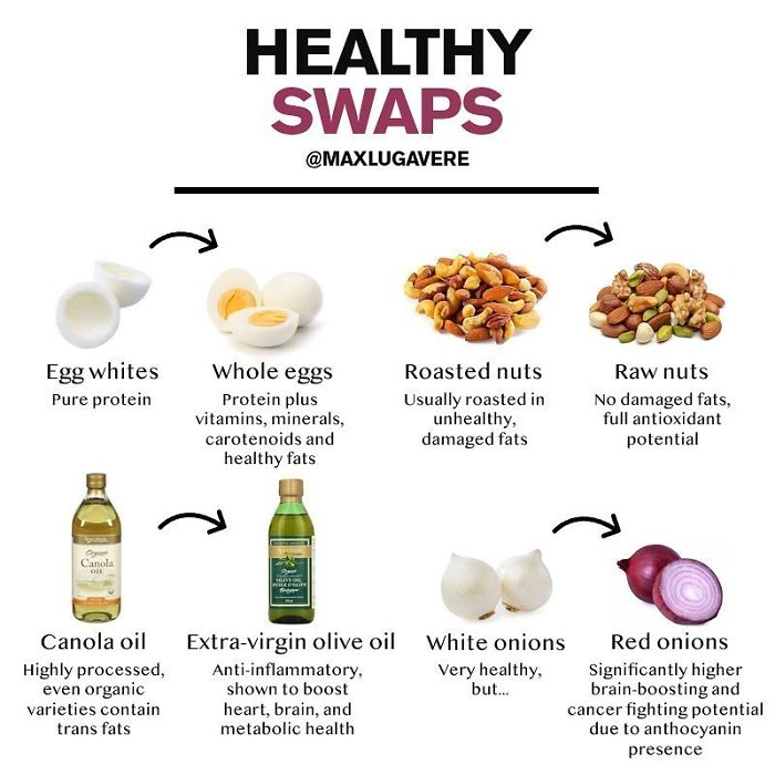 Bfjj-Shn5jB-png__700 Woman Shows How Easy It Is To Lose Weight By Making 20+ Genius Food Swaps Design Random