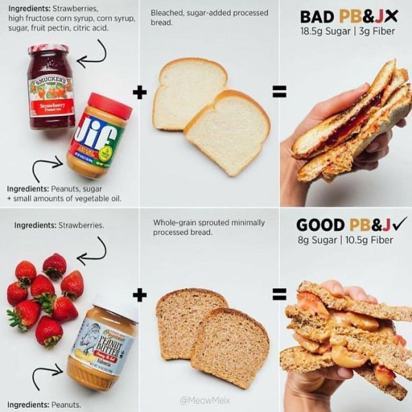 Because Peanut Butter Jelly Is The Jam