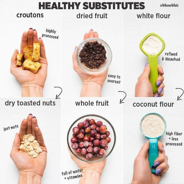 BhKbJGuHyNB-png__700 Woman Shows How Easy It Is To Lose Weight By Making 20+ Genius Food Swaps Design Random