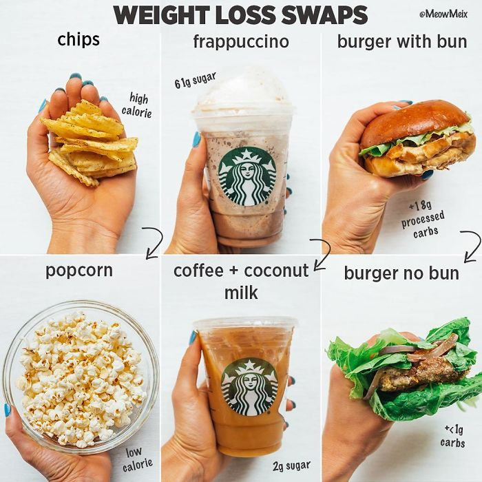 BiSdH_qniBH-png__700 Woman Shows How Easy It Is To Lose Weight By Making 20+ Genius Food Swaps Design Random