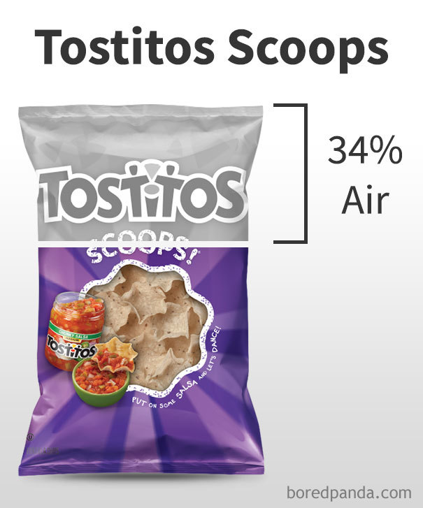 percent-air-amount- chips-bags-35