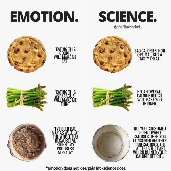 'Emotional Eating