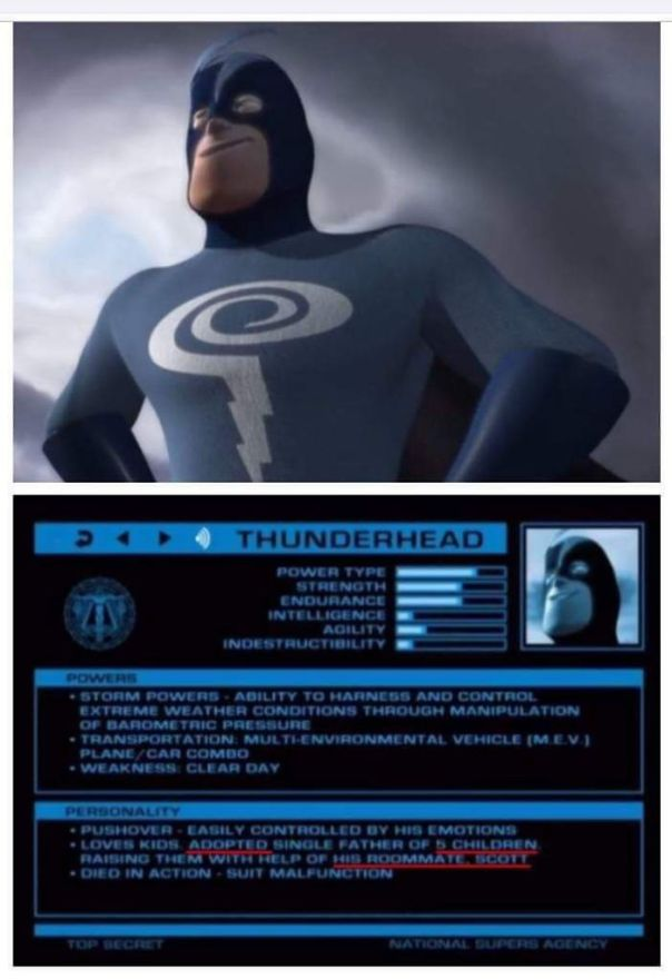 "In The Incredibles (2004), The Super Thunderhead Has 5 Children He Was/Is Raising With His ""Roommate"" Scott: This Is Possibly A Coded Way Of Saying That He Is Gay"