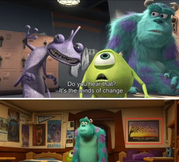 "N Monsters University (2013), Randall's Side Of The Room Has A Poster That Reads, ""Winds Of Change: Shhh, Can You Hear Them?"" Which References A Line He Spoke In Monsters, Inc."