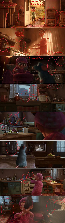 6 5fc6417d11528  700 - Os impecáveis detalhes da Pixar: Todos os ''easter eggs'' de Rattatouille