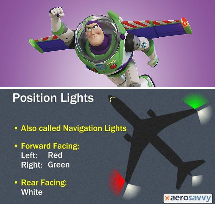 In Toy Story (1995) And Most Other Depictions, Buzz Lightyear Has Accurately Colored Airplane Navigation Lights On The Tip Of His Wings