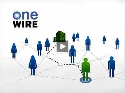 ONEWIRE is a novel take on job networks