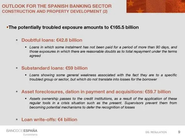 And the Spanish real estate sector is still a real mess.