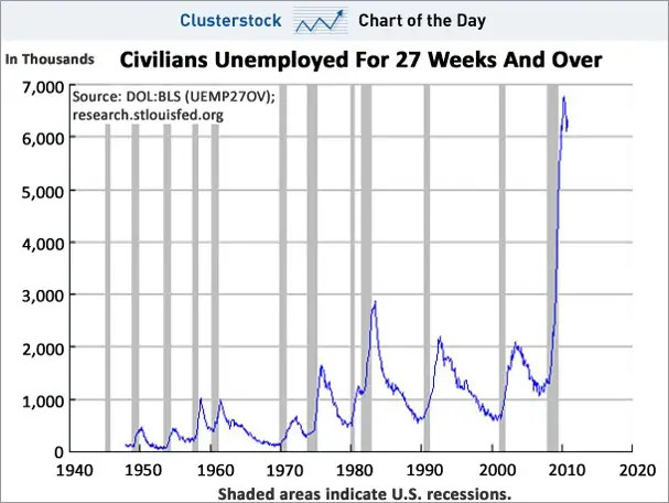http://www.zerohedge.com/article/yastrow-%E2%80%9Cwe-are-verge-great-great-depression%E2%80%9D