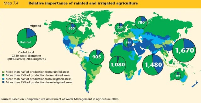 The world's most populated areas depend on irrigation for agriculture