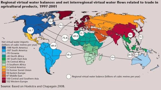 In terms of net water consumption -- including water used in agricultural imports -- Europe imports hundreds of billions of cubic metres of water per year