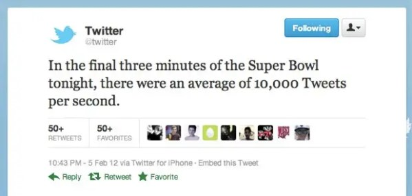Heres How The Superbowl Stacked Up In Tweets Per Second