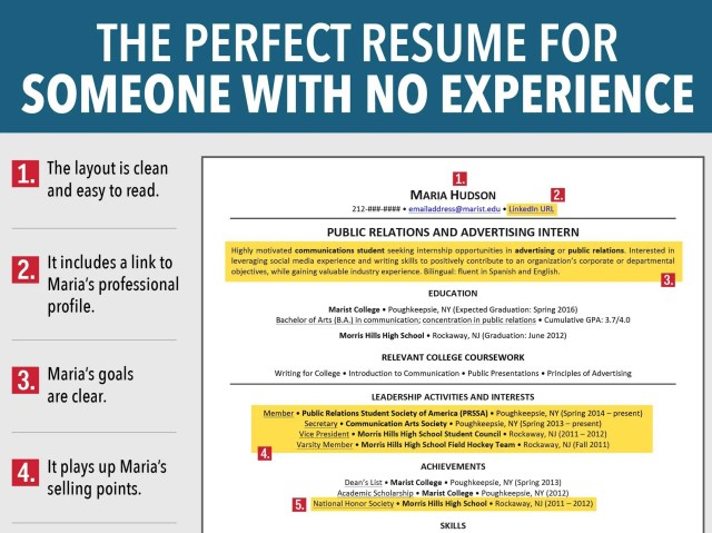 27 reasons this is an excellent resume for someone with no experience