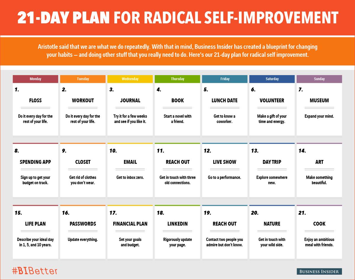 21 Day Plan For Radical Self Improvement Calendar