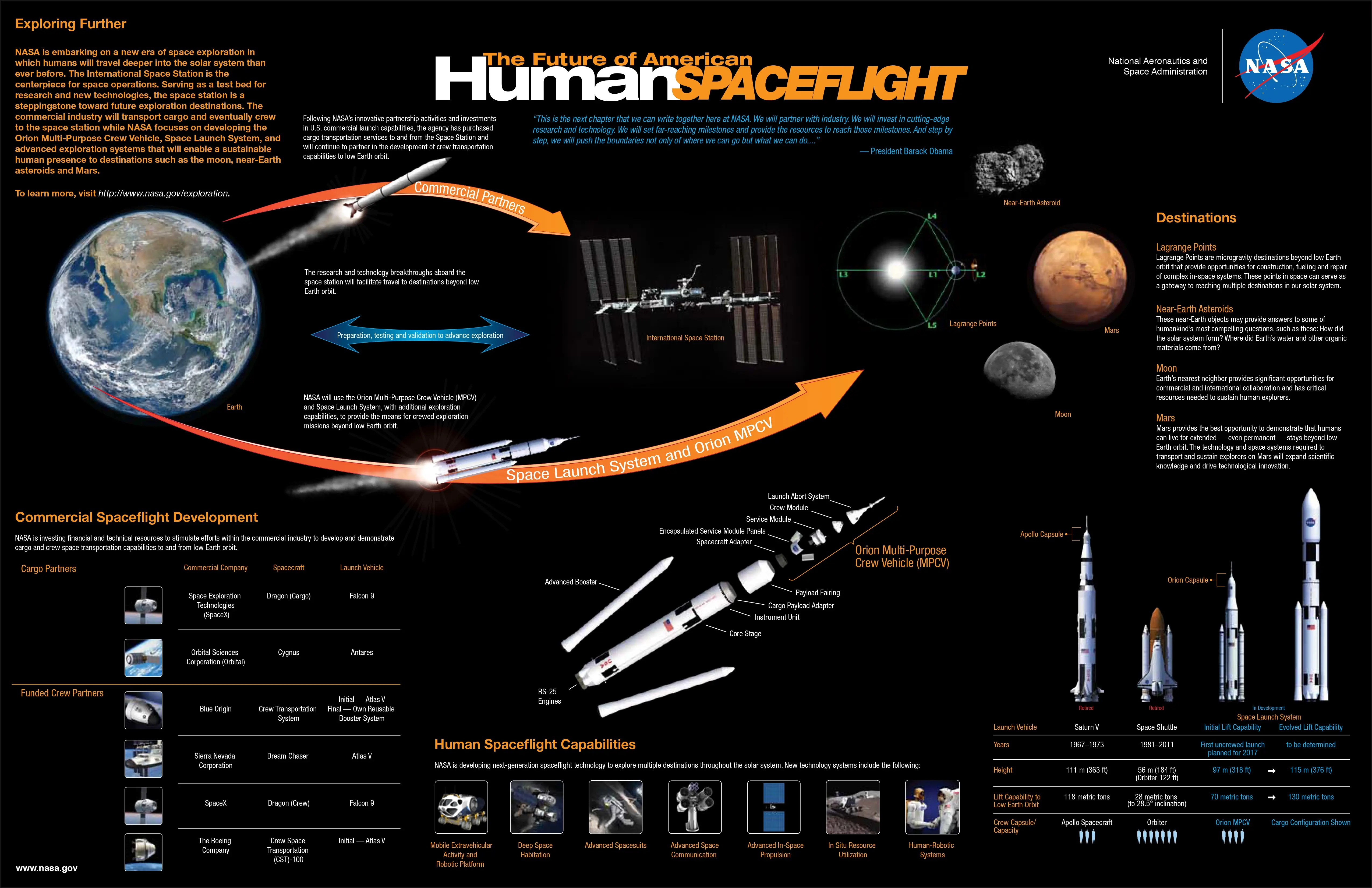 Mars One S Plan To Colonize The Red Planet In 10 Years Is