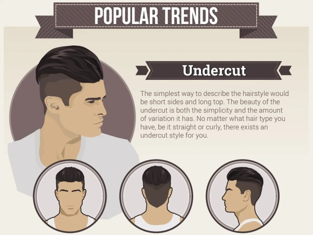 these are the 6 trendiest hairstyles for guys | business insider