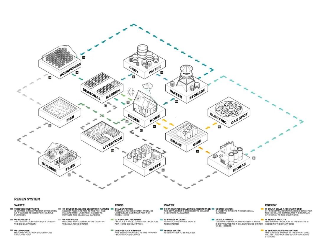 WRG-8228] Teco Motor Wiring Diagram on