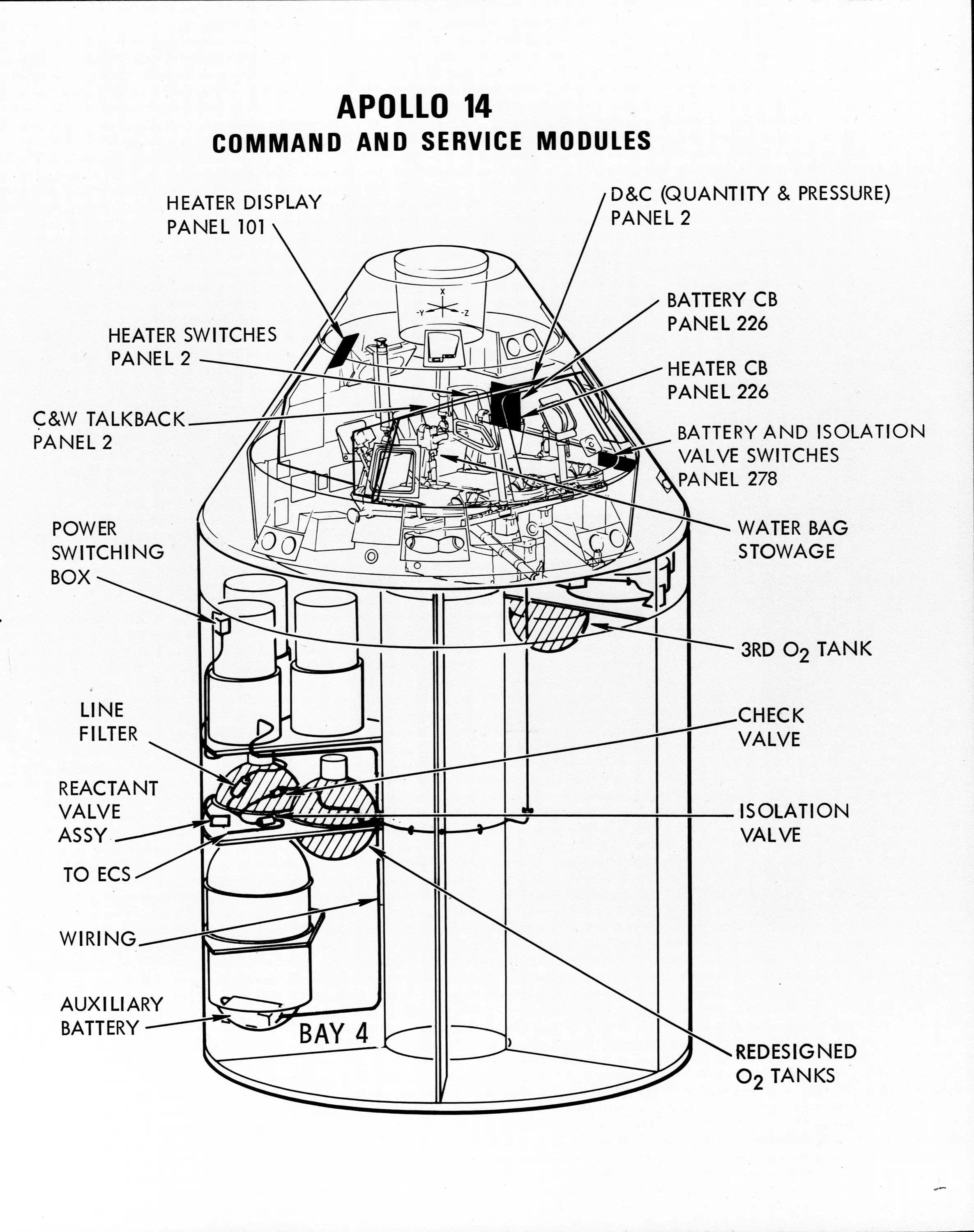 We Could Have Lost The Apollo 11 Crew A Once Classified