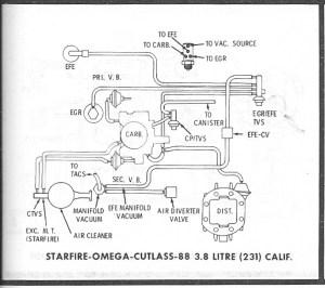 Oldsmobile Cutlass Questions  vacuum hose routing  CarGurus