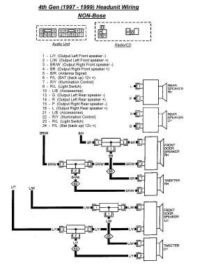 INFINITI G20 Questions  Stereo diagram?  CarGurus